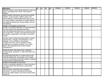 7th Grade CCSS Excel Spreadsheet