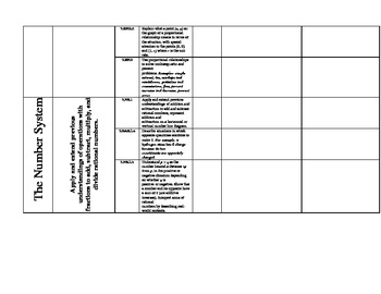 7th Grade Common Core State Standards Math Outline