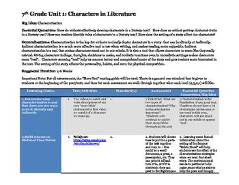 7th Grade Common Core Unit 1- Characters in Literature