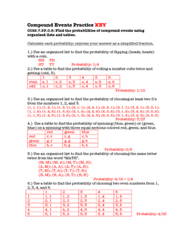 7th Grade Compound Events Lesson: FOLDABLE & Homework