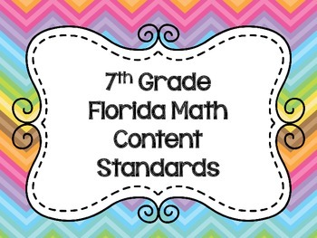7th Grade Content Standard Posters