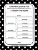7th Grade Core Writing Checklists, I Can Statements, Graph
