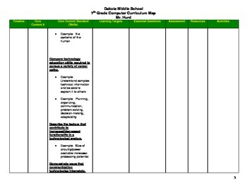 7th Grade Curriculum Map--Educational Technology (Computers)