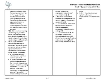7th Grade Curriculum Map and PBL Unit Plan (Scope & Sequence) Arizona