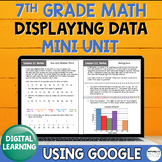 7th Grade Distance Learning Displaying Data Mini Unit