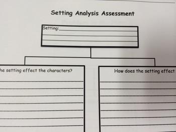 7th Grade ELA Common Core Assessments for Any Novel
