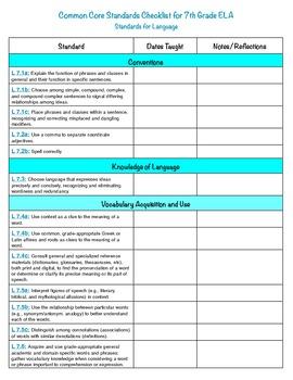 7th Grade ELA Common Core Checklist