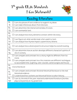 7th Grade ELA Common Core I Can Statements