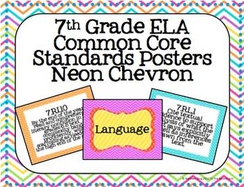 7th Grade ELA Common Core Posters- Neon Chevron Print!