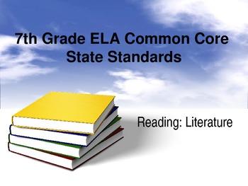 7th Grade ELA Common Core Posters and Progress Reports