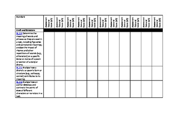 7th Grade ELA Common Core Standards Based Student Tracking Sheet