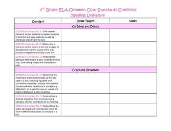 Seventh Grade ELA Common Core Standards Checklist