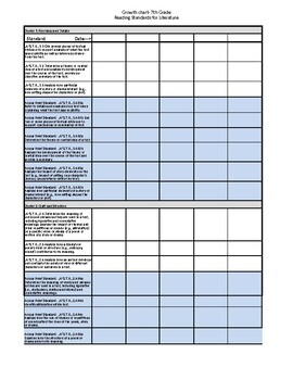7th Grade ELA Florida State Standards with Access Points Checklist