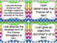 7th Grade ELA I Can Statements for CCSS Standards (Rainbow Chevron)