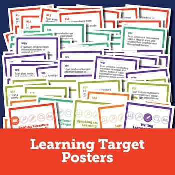 7th Grade ELA Learning Target, Data Tracking, & Goal Setting Bundle