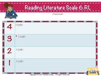 7th Grade ELA Posters with Learning Goals & Scales (RL1-3) Editable Levels FREE
