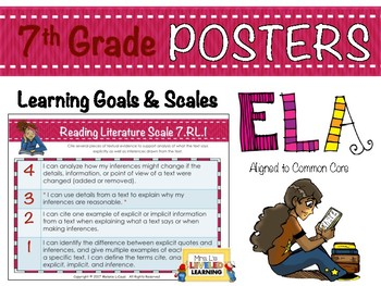 7th Grade ELA Posters with Learning Goals and Scales - Aligned to Common Core