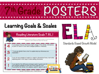 7th Grade ELA Posters with Learning Goals and Scales - EDITABLE
