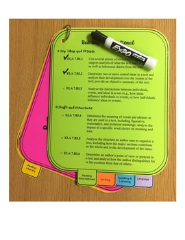 7th Grade ELA Standards Flip Chart Organizer