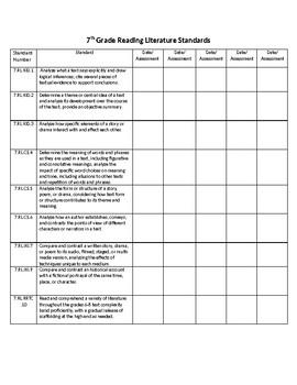 7th Grade ELA 2017-2018 Tennessee Standards Checklist