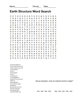 7th Grade - Earth Structure Word Search