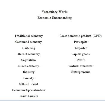 7th Grade Economics SS7E6