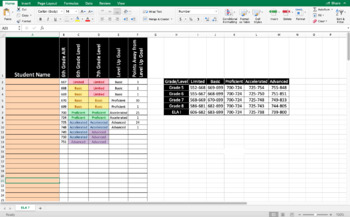 7th Grade English/Language Arts AIR (Ohio) Test Data Spreadsheet