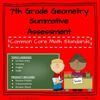 7th Grade Geometry Summative Assessment - Common Core Aligned