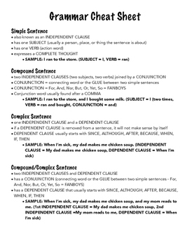 7th Grade Grammar Cheat Sheet