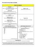 7th Grade Grammar Resource Sheet