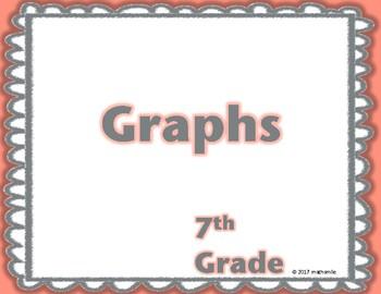 7th Grade Graph Word Wall