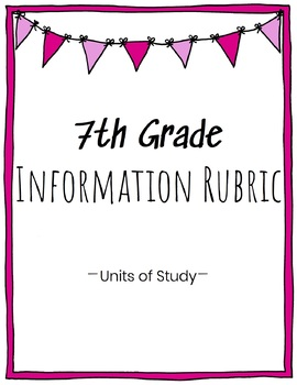 7th Grade Information Writing Rubric