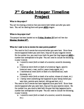 7th Grade Integer Timeline Project
