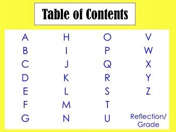7th Grade Interactive Math Dictionary