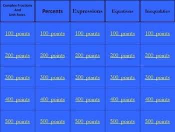 7th Grade Math Jeopardy Review Common Core Various Standards