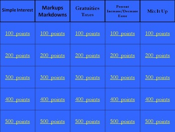 7th Grade Jeopardy Math Review Percents - Common Core