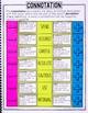 7th Grade Language Interactive Notebook  Grammar Interactive Notebook