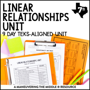 7th Grade Linear Relationships Unit: TEKS 7.2A, 7.3A, 7.3B