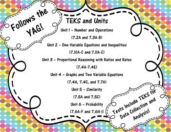 7th Grade Math - 1st Semester - Curriculum Bundle - TEKS