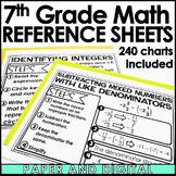7th Grade Math Anchor Chart Reference Sheets: Full Year Bundle