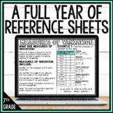 7th Grade Math Reference Sheets Full Year Bundle - Distanc