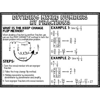 7th Grade Math Anchor Charts: The Number System Bundle