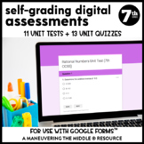 7th Grade Math Assessments for Google Forms (CCSS-Aligned)