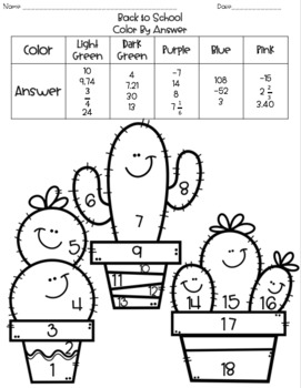 7th Grade Math - Back to School Color By Answer