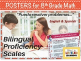 8th Grade Math Bilingual Proficiency Scales - English and Spanish