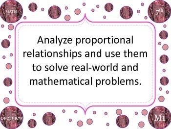 7th Grade Math CC Standards Preview