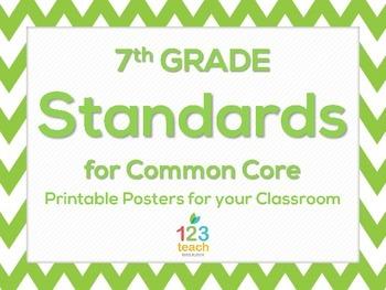 7th Grade Math Chevron Common Core Standards Posters