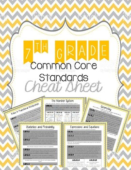 7th Grade Math Common Core Cheat Sheet