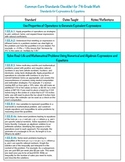 7th Grade Math Common Core Checklist