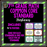 7th Grade Math Common Core Posters